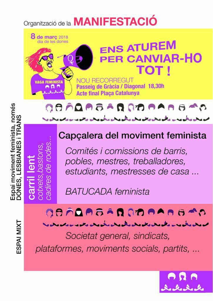 Organització de la manifestació Vaga Feminista a Barcelona
